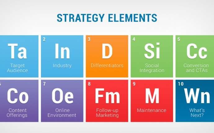 10 Marketing Strategy Elements You Need for A Website Launch | BFM