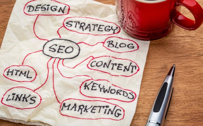 10 Simple Techniques for Getting Better SEO Rankings for your Blog