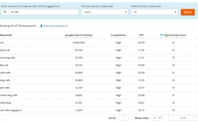 Google Keyword Tool: Try Our Free, Open Keyword Tools | WordStream