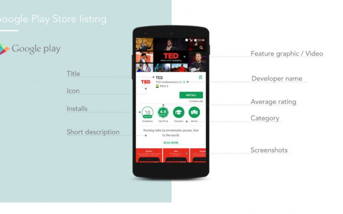 How to Optimize Your Google Play Store App Details Page
