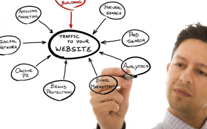 How to Promote Your Self Storage Website Using Link Building