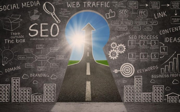 How to Succeed at SEO with Social Media Marketing