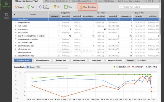 Obtain Rank Tracker search engine optimization Device