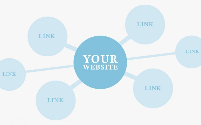 Promoting your web site | Creative web & graphic design blog