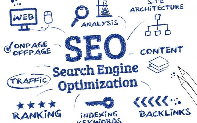 SEO (Search Engine Optimization) | Infinite Solutions Technologies
