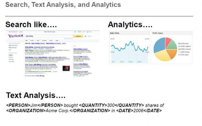 Text Search and Text Analysis with SAP HANA | SAP Blogs