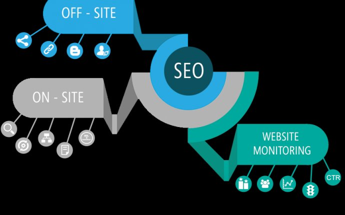 Top SEO Company in India – Professional SEO Companies with Best