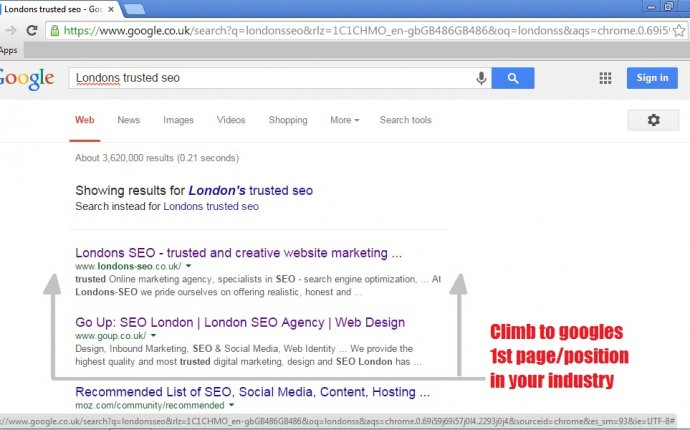 Website Marketing specialist London. marketing & search engine