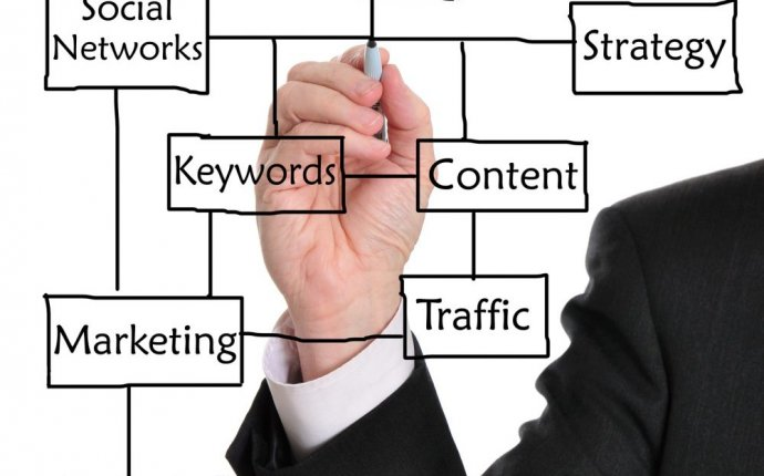 SEO Tactics and strategies
